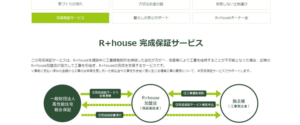 R+ハウス徳島西(有限会社クリアライフ)の画像4