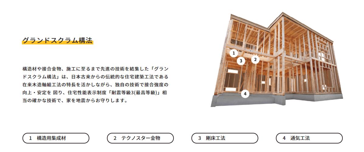 アイフルホーム 徳島北店/徳島南店の画像3