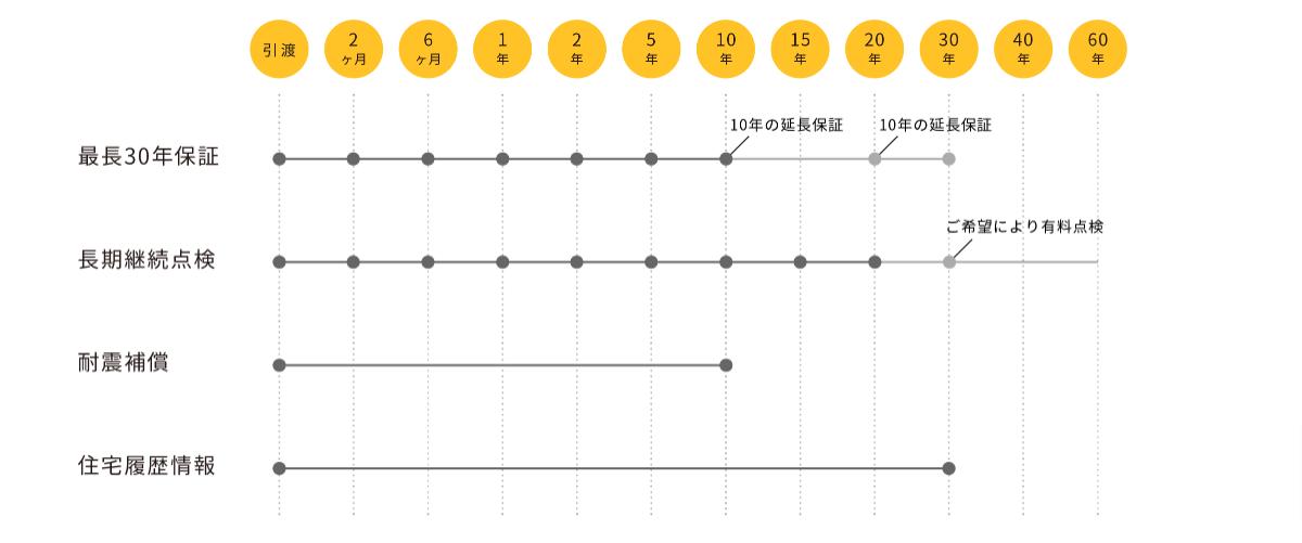 アイフルホーム 徳島北店/徳島南店の画像4
